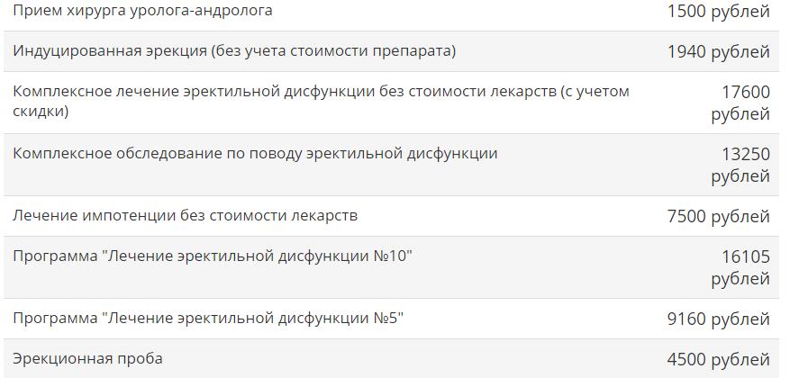 Стоимость лечения психогенной импотенции в «АВС-клинике» г. Москва