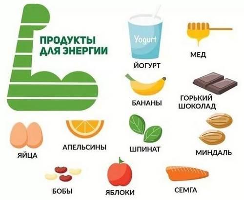 Продукты для восстановления энергии