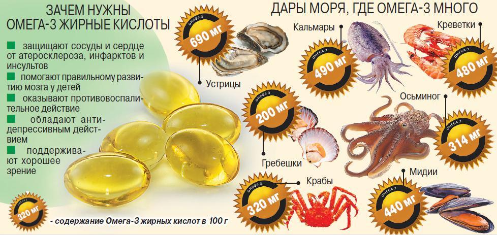 Содержание омега-3 в морепродуктах